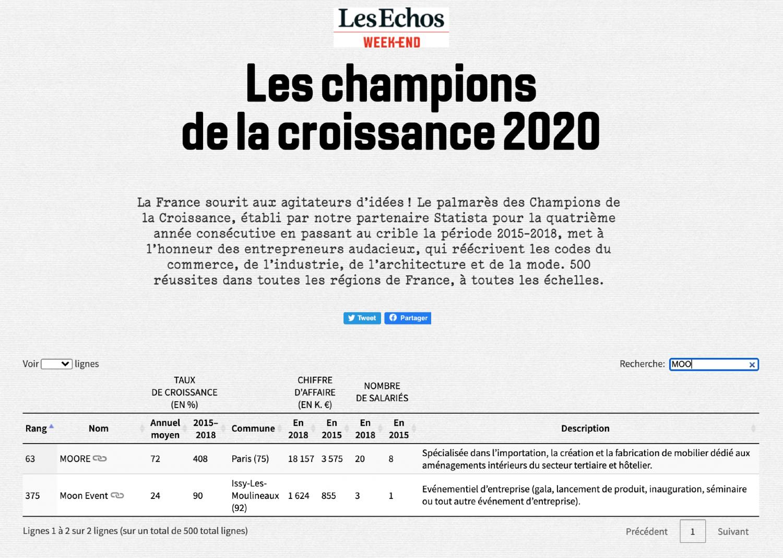 Relation Presse - Les Echos